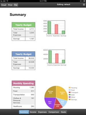 Screenshot Household Budget on iPad