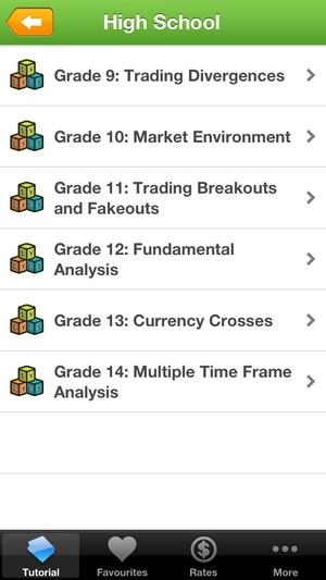 Screenshot Forex Tutorial on iPhone