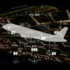 A320 Systems
