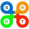 SWOT Map