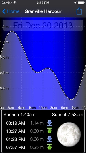 Screenshot Oz Radar Weather on iPhone