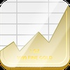 Gold Price Spot
