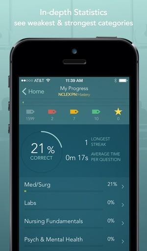 Screenshot NCLEX PN Mastery on iPhone