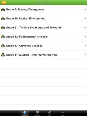 Screenshot Forex Tutorial on iPad