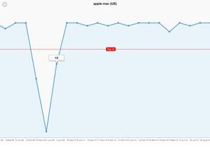 Screenshot SEO Search Ranking on iPad