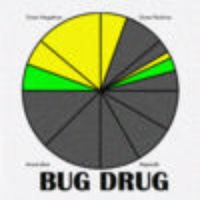 BugDrug