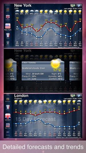 Screenshot MegaWeather HD on iPhone