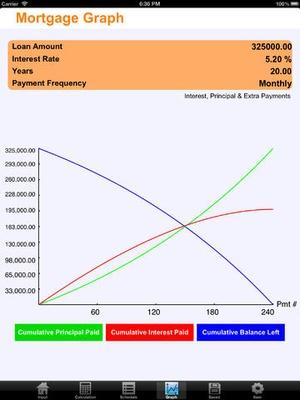 Screenshot Mortgage Calculator Plus on iPad