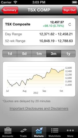 Screenshot Scotia iTRADE on iPhone