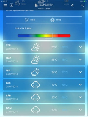 Screenshot Climatempo on iPad