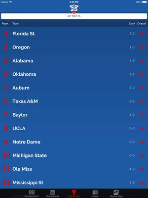 Screenshot Top 25 College Football Schedules & Scores on iPad