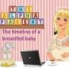 Breastfeeding Timeline