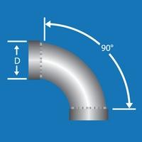 HVAC Duct Sizer