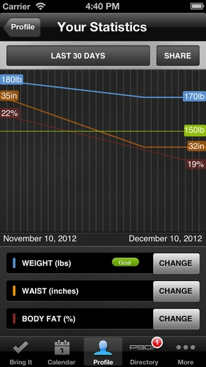 Screenshot P90X on iPhone
