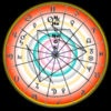 Astrology for Your Karma