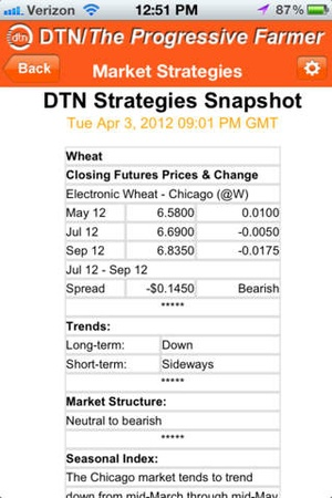 Screenshot DTN/The Progressive Farmer: Market Strategies on iPhone