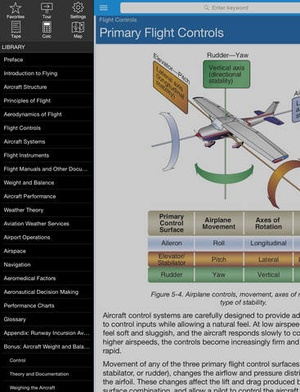 Screenshot Pilot Handbook on iPad