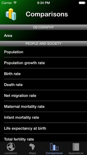 Screenshot 2015 World Factbook on iPhone