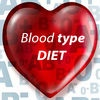 Easy Blood Type Diet Guide for Beginners