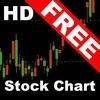 Stock Chart HD