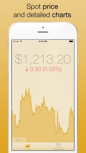 Screenshot Gold Price Watch on iPhone