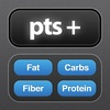 Points Calculator for Weight Loss and Food Value Nutrition Calculator for Watchers WW Diet with Exercise and Food Points Calcul