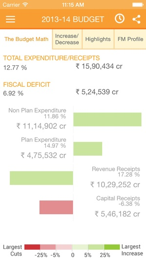 Screenshot Mint iBudget on iPhone