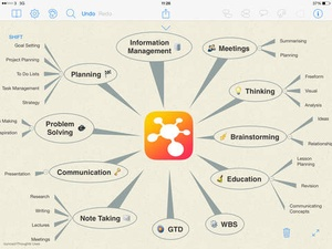 Screenshot iThoughts (mindmap) on iPad