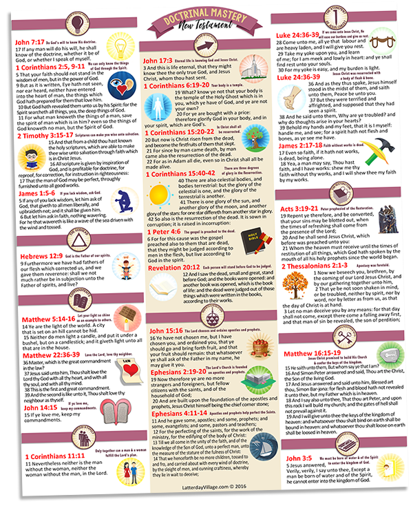 New Testament Doctrinal Mastery at-a-Glance