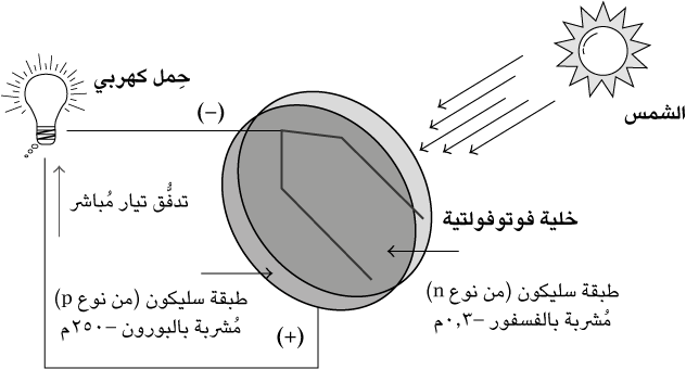 fig112