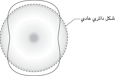 fig101