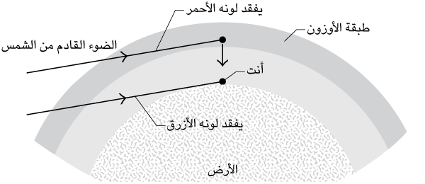 fig129