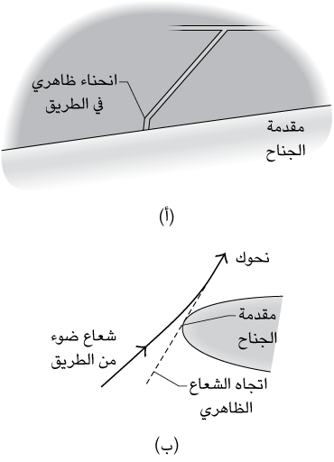 fig157