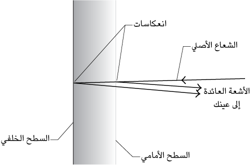 fig166