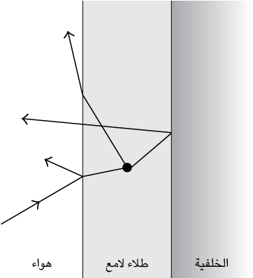 fig175