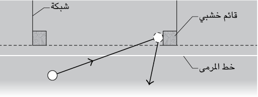 fig32