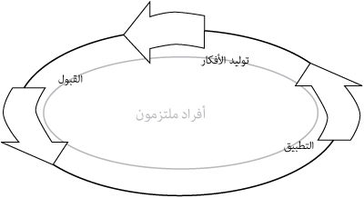 fig21