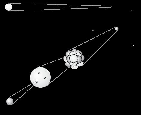 رحلة إلى مركز الكون فيزياء الجسيمات مقدمة قصيرة جد ا مؤسسة هنداوي
