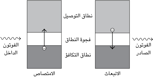 fig103