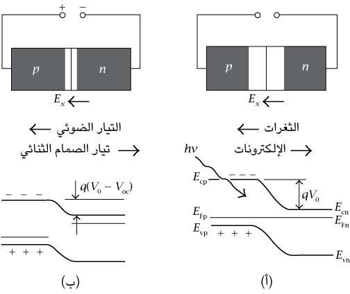 fig106