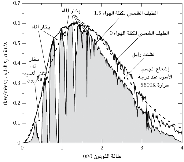 fig72