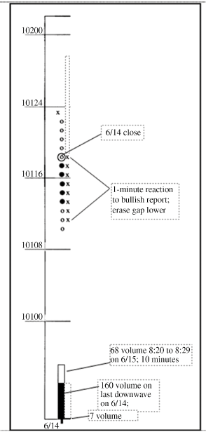 fig90