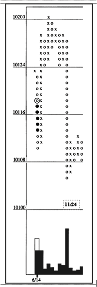 fig93