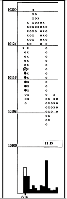 fig94