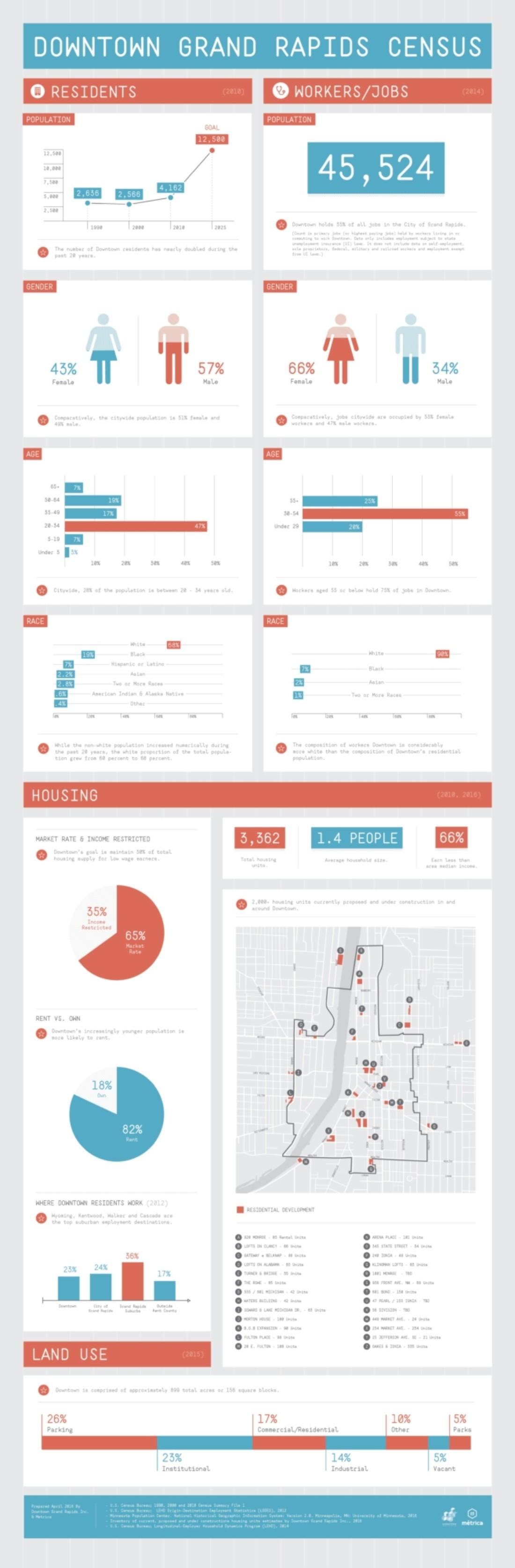Census-April-2016.jpg