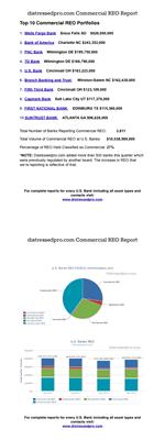 Multifamily REOs Report
