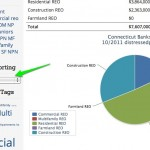 Select last quarter's call reports for more complete data during reporting periods