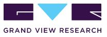 Grand View Research, Inc.