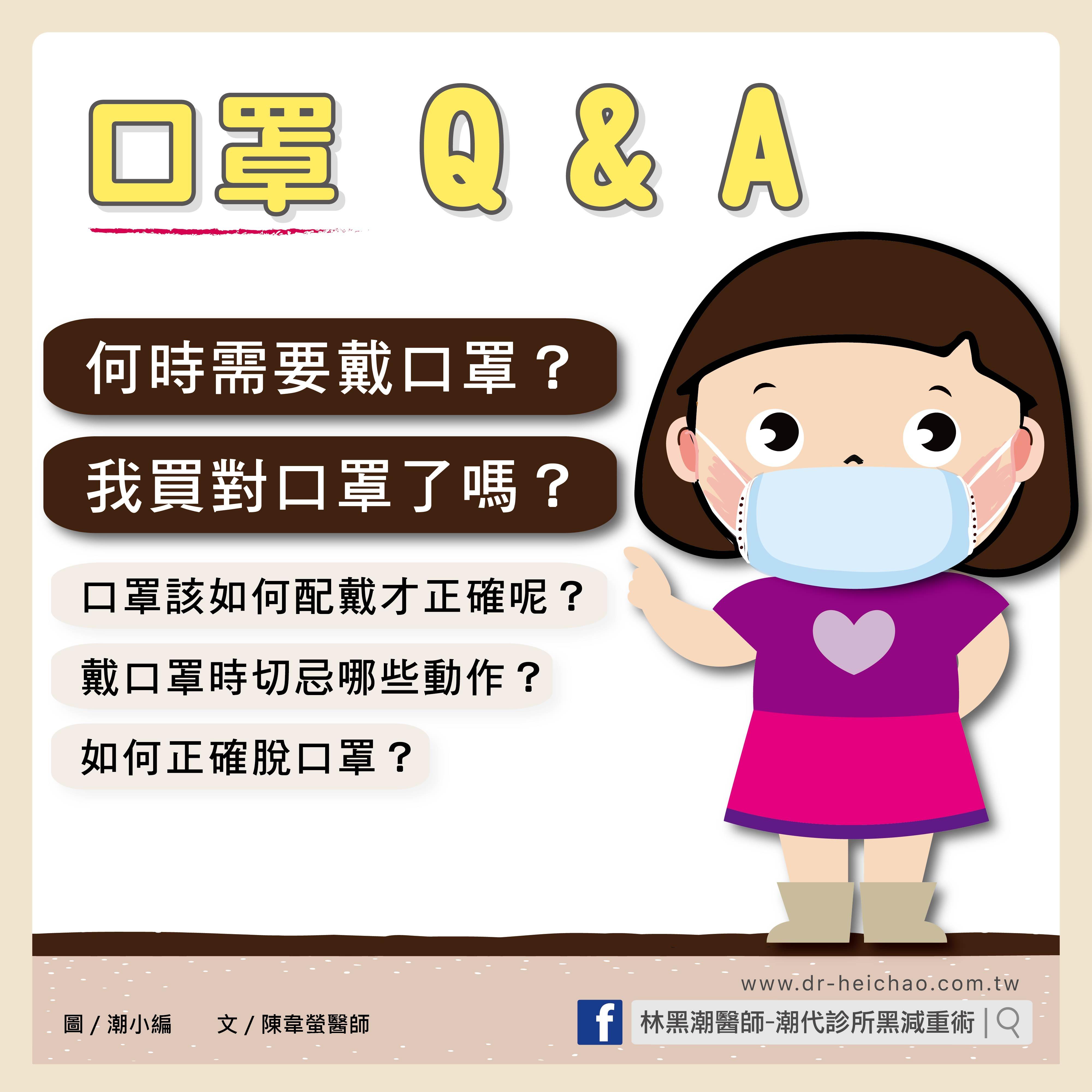 口罩 Q & A/文:陳韋螢醫師