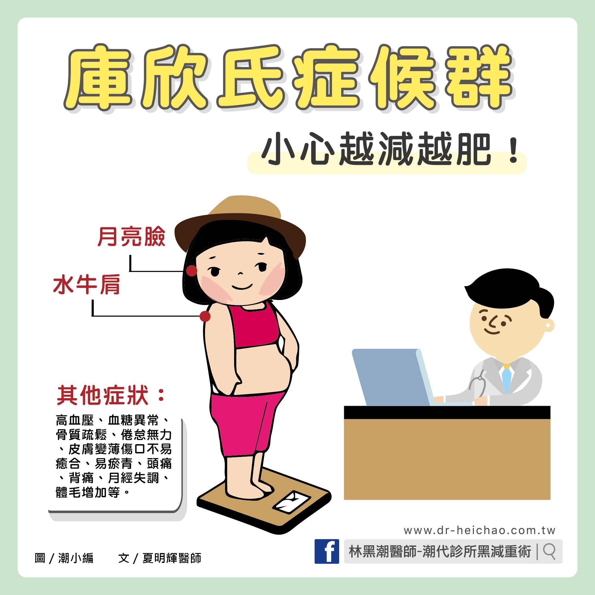 庫欣氏症候群,小心越減越肥/文:夏明輝醫師